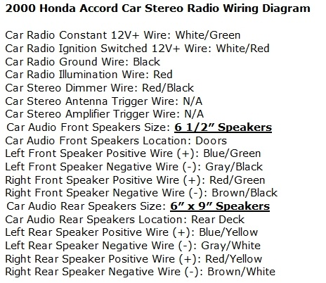 2001 honda civic wiring diagram stereo 2006 sebring fuse box accord questions - what is the wire color code for a 2000 cargurus