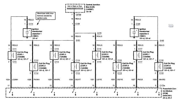 1995 ford f150 coil wiring diagram