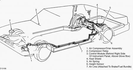 1996 Lincoln Continental Wiring Diagram 2010 Lincoln Mkz