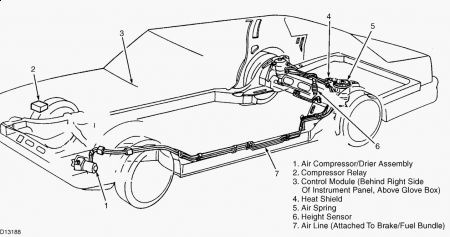 Service manual [1992 Lincoln Town Car Rear Differential
