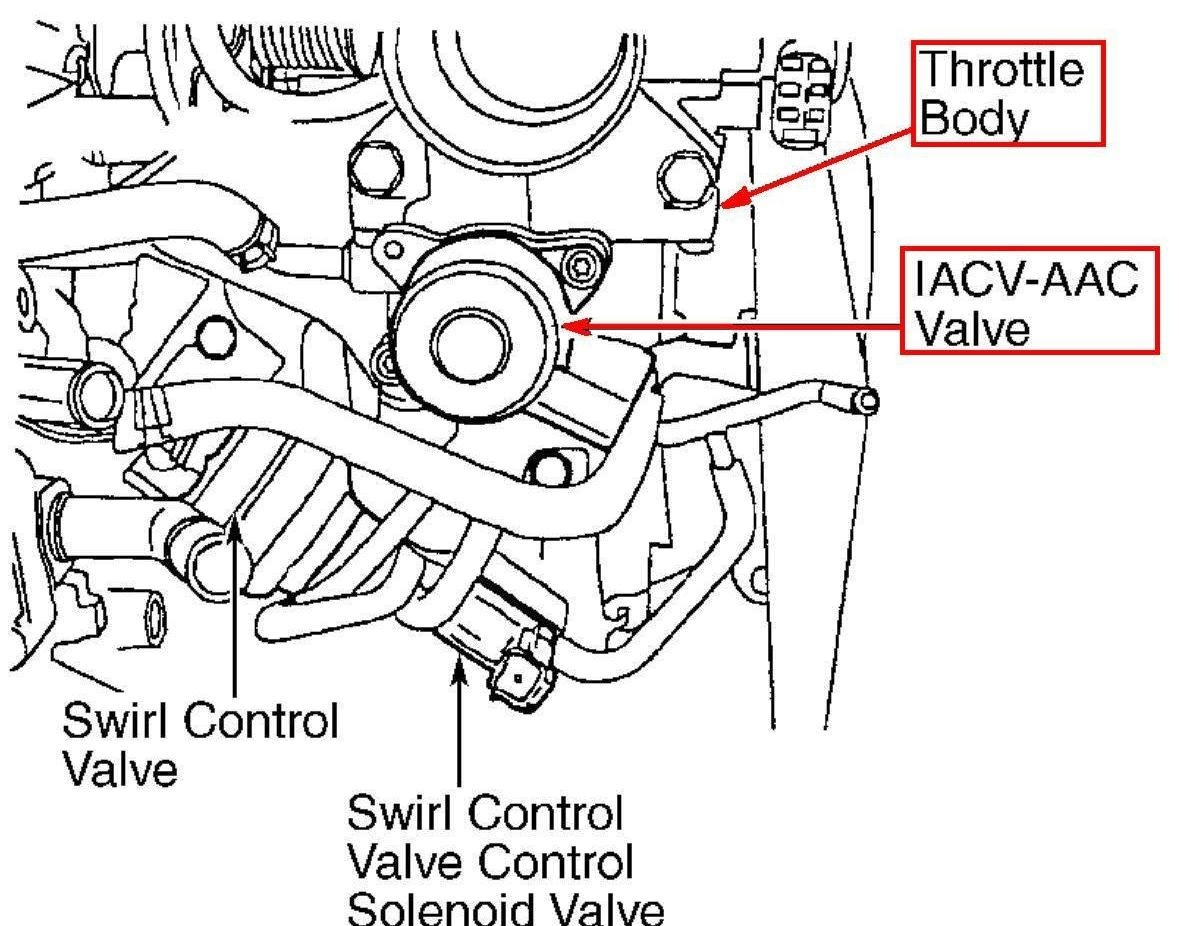 Nissan Sentra Gxe Fuse Box Location