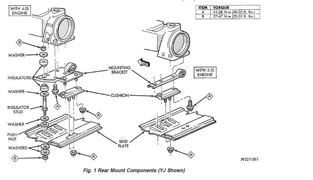 Diagram Of 1991 Jeep Wrangler Transmission Sensors