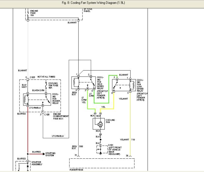 2001 ford zx2 wiring diagram  96 f150 fuel wiring diagram