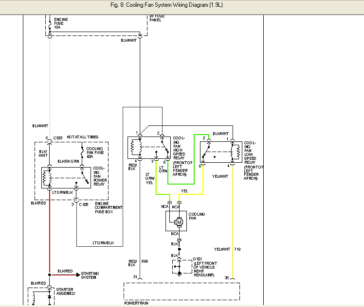 2001 saturn sl2 ignition wiring diagram chinese electric scooter cooling fan relay harness   get free image about