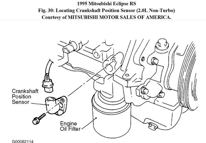 Service manual [100 Galant Fuel Filter How To Replace The