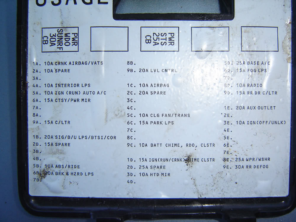 1992 Buick Regal Fuse Diagram