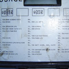 2000 Buick Lesabre Wiring Diagram Gm Radio Fuse Box Data Questions 1992 Cargurus Radiator