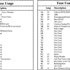 Automobile Wiring Diagrams Automotive Software Diagram Deltagenerali 1989 Fuse Box 2000 Buick Park Avenue Data Schema2005