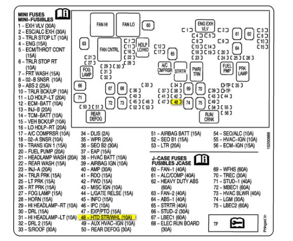 07 silverado fuse box abbreviations