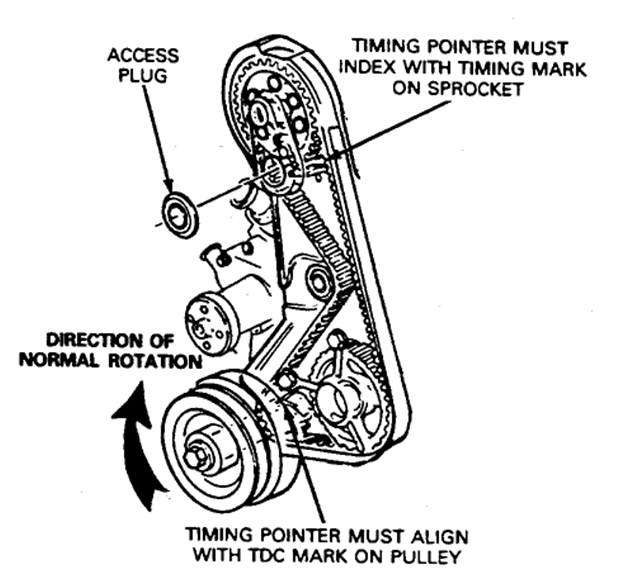 94 Mitsubishi 4g64 Engine Manual