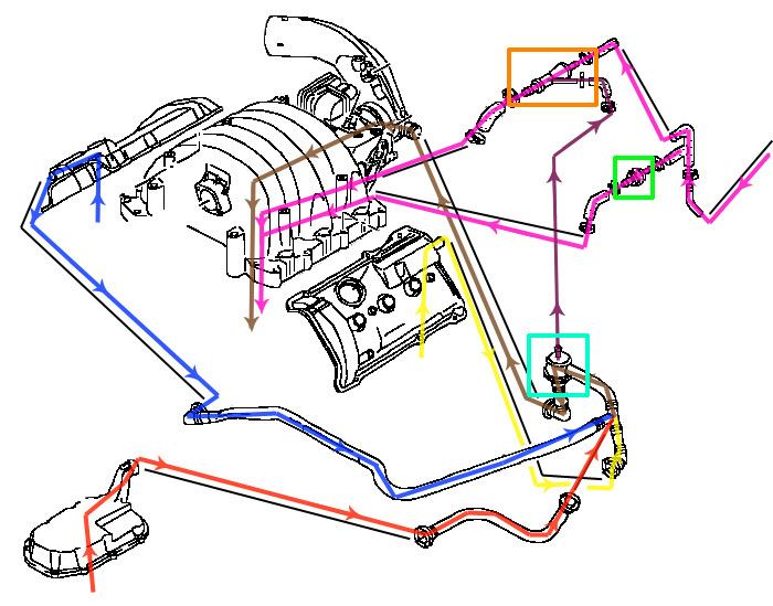 Audi A6 2000 Wiring Diagrams