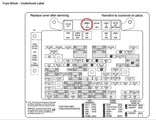 small resolution of fuse box 2008 chevy 2500 wiring diagram mega 2008 gmc sierra 2500 fuse box diagram 2008 gmc 2500hd fuse diagram