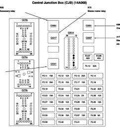 2005 ford taurus fuse box layout wiring diagram2001 taurus se fuse diagram wiring diagrams bib 2005 [ 999 x 791 Pixel ]