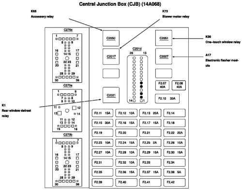 small resolution of 2005 ford taurus fuse box layout wiring diagram2001 taurus se fuse diagram wiring diagrams bib 2005