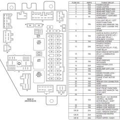 Mitsubishi Triton Stereo Wiring Diagram 1996 Jeep Grand Cherokee Honda Cr V 2007 Radio Fuse Box 08 Best Library
