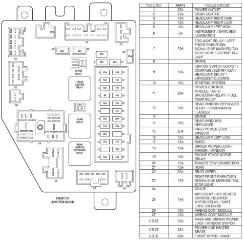 small resolution of 2012 wrangler fuse box wiring diagram third level2012 jeep fuse box layout wiring diagram todays 2012