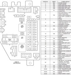 2000 jeep grand cherokee power window wiring diagram images gallery [ 963 x 948 Pixel ]