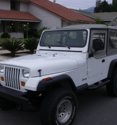1989 jeep wrangler overview [ 1600 x 1200 Pixel ]