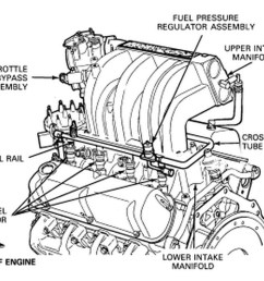 ford fuel pressure diagram wiring diagram for you ford pcv valve diagram ford explorer sport trac [ 1280 x 986 Pixel ]
