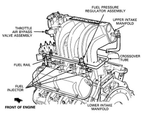 small resolution of ford fuel pressure diagram wiring diagram article review2002 ford explorer fuel system diagram wiring diagram expert