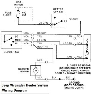 Jeep Wrangler Questions  1997 Jeep Heater  CarGurus