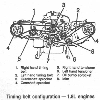 Subaru 2.5 L Engine Diagram. Subaru. Free Wiring Diagrams