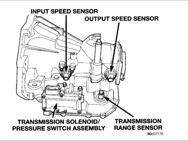 Chrysler 300m transmission control module location