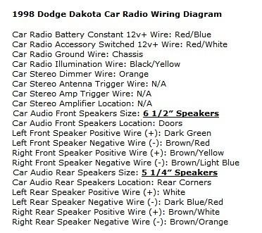 2002 dodge dakota stereo wiring diagram  honda ct90 wiring