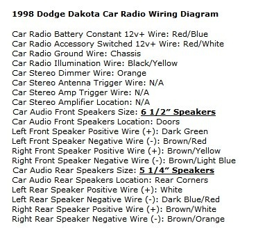 1998 dodge ram sport radio wiring diagram 1989 honda civic dakota questions what is causing my to cut out and on it grounded here s the stock for your truck