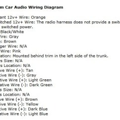 2004 Chevy Silverado Stock Radio Wiring Diagram 98 Orifice Tube Location Pontiac Grand Am Questions Can Anyone Help Me With Splicing Factory Harness To After Market