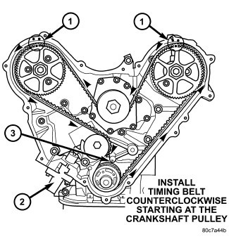 Need A Diagram Of The Timing Belt Alignment For A Cabriot