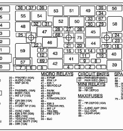 fuse box for buick wiring diagram schematics 1994 buick century fuse box diagram 1964 buick fuse [ 1168 x 849 Pixel ]