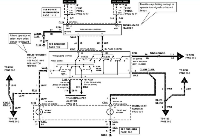 1995 ford explorer fuel pump wiring diagram  center wiring