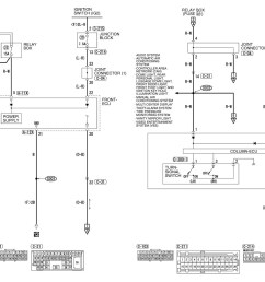 05 mitsubishi endeavor fuse box wiring diagram world 05 mitsubishi endeavor fuse box [ 1600 x 994 Pixel ]