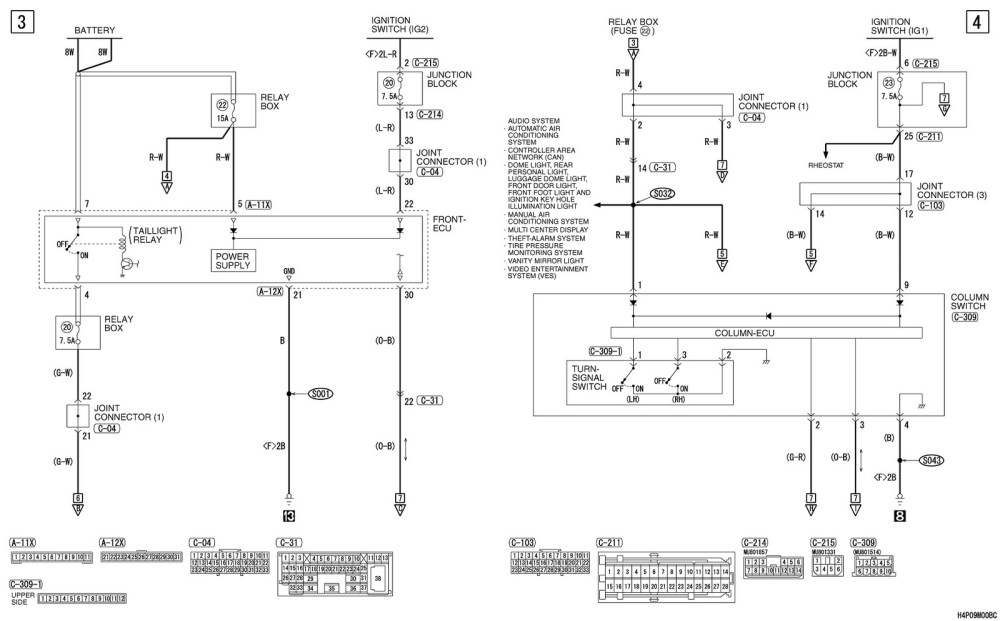 medium resolution of mitsubishi airtrek wiring diagram wiring library rh 46 bloxhuette de 2008 mitsubishi outlander wiring diagram mitsubishi