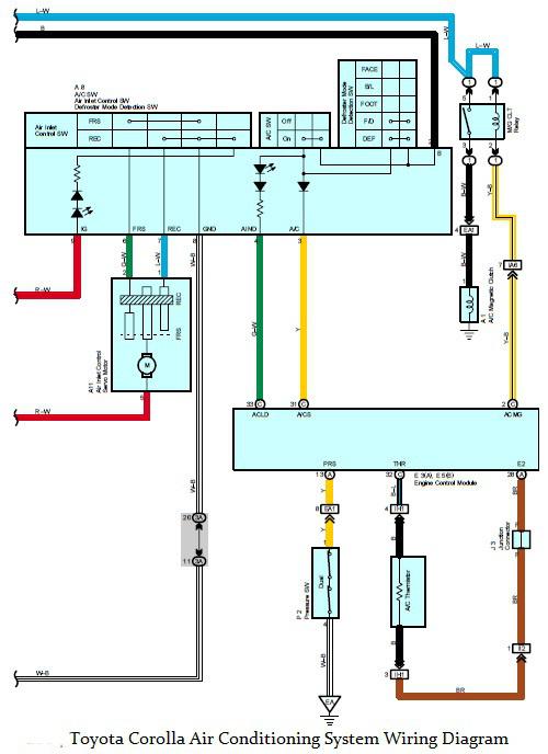 2010 toyota camry radio diagram  wire data schema •
