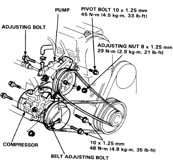 Service manual [How To Change Serpentine Belts On A 1987
