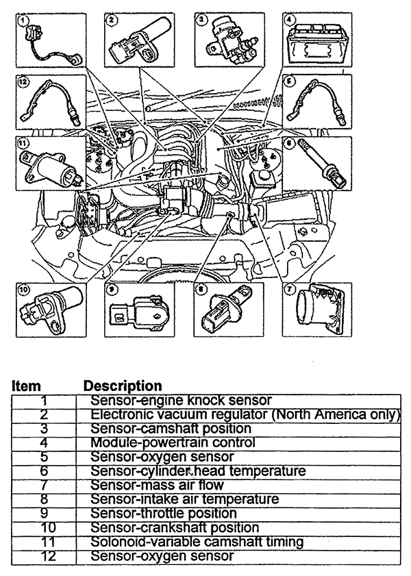 Aj Engine Diagram Jaguar Schematic Electronic • Wiring