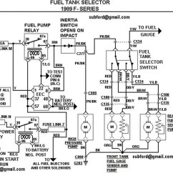 2001 Ford F150 Headlight Wiring Diagram Single Polen 03 F350 Database 1989 Fuel System Best Library