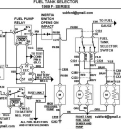 89 ford f 150 wiring diagrams wiring diagram for you 1997 f150 wiring diagram 1995 ford [ 1024 x 854 Pixel ]
