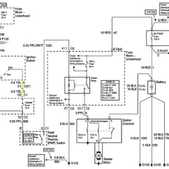 Neutral Safety Switch Wiring Diagram Cat6 Faceplate Gmc Sonoma Questions Sporadic Starting With 4 Answers