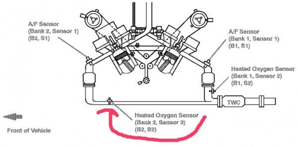 Evap System Diagram For 2007 Saturn Ion, Evap, Free Engine