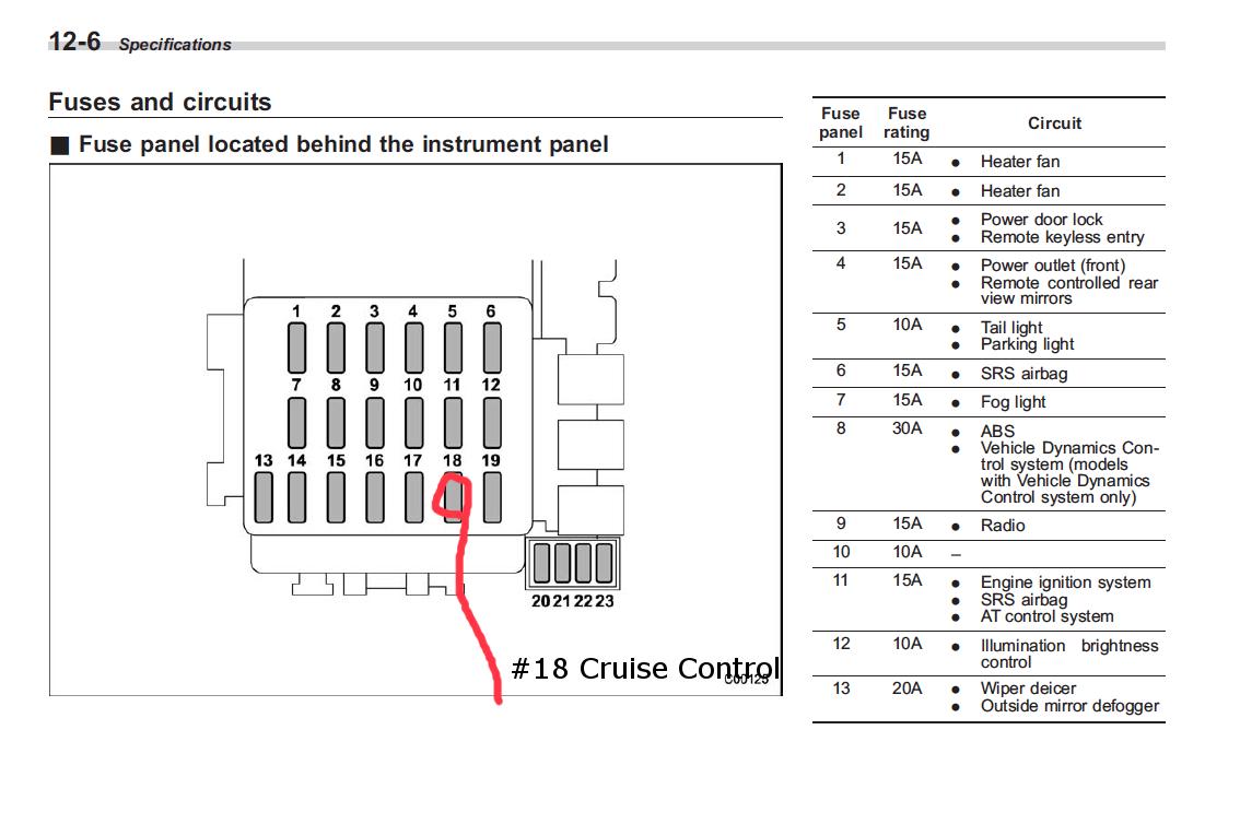 subaru brz stereo wiring diagram 2004 audi a4 engine tribeca chevy ~ elsavadorla