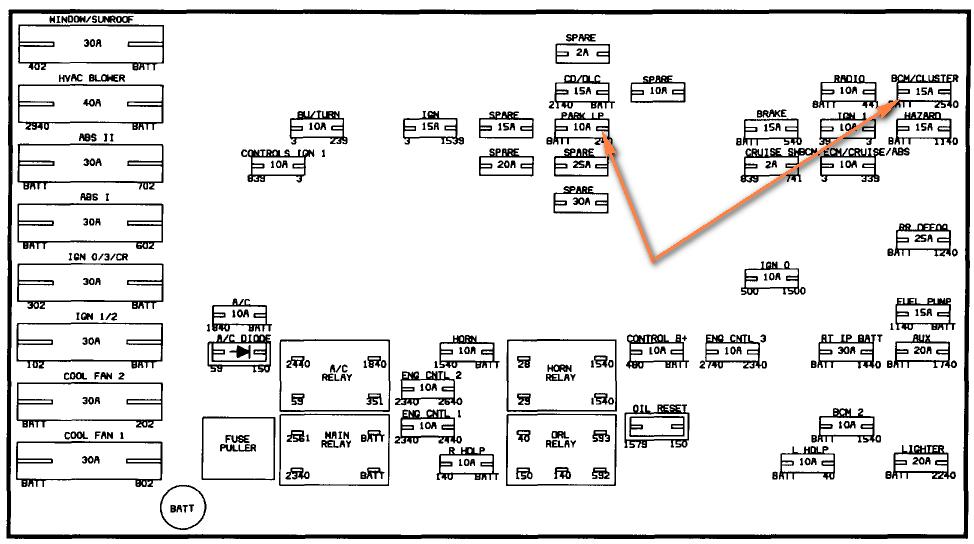2001 saturn sc2 wiring diagram diencephalon unlabeled maintenance & repair questions - instrument panel fuse location for 2002 sl1 cargurus