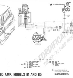 1977 ford truck alternator wiring wiring diagram third level 1968 dodge charger wiring diagram 1968 ford f 250 alternator wiring diagram [ 1600 x 675 Pixel ]
