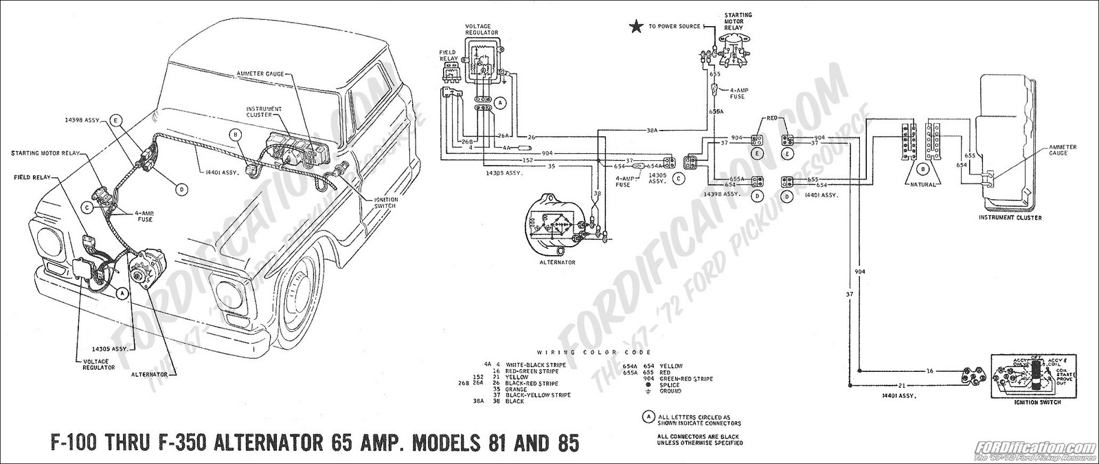 hight resolution of 1977 ford truck alternator wiring wiring diagram third level 1968 dodge charger wiring diagram 1968 ford f 250 alternator wiring diagram