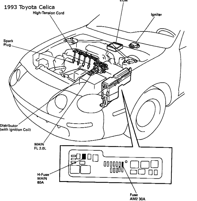 2001 Toyota Celica Interior Fuse Box further 1990 Cadillac Seville Problems furthermore 2004 Toyota Sienna Parts Diagram together with 2001 Chevy Prizm Radio Fuse together with Honda Del Sol Cooling System. on 2000 toyota echo fuse box diagram