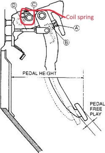 Harley Davidson 103 Engine Problems. Diagram. Auto Wiring