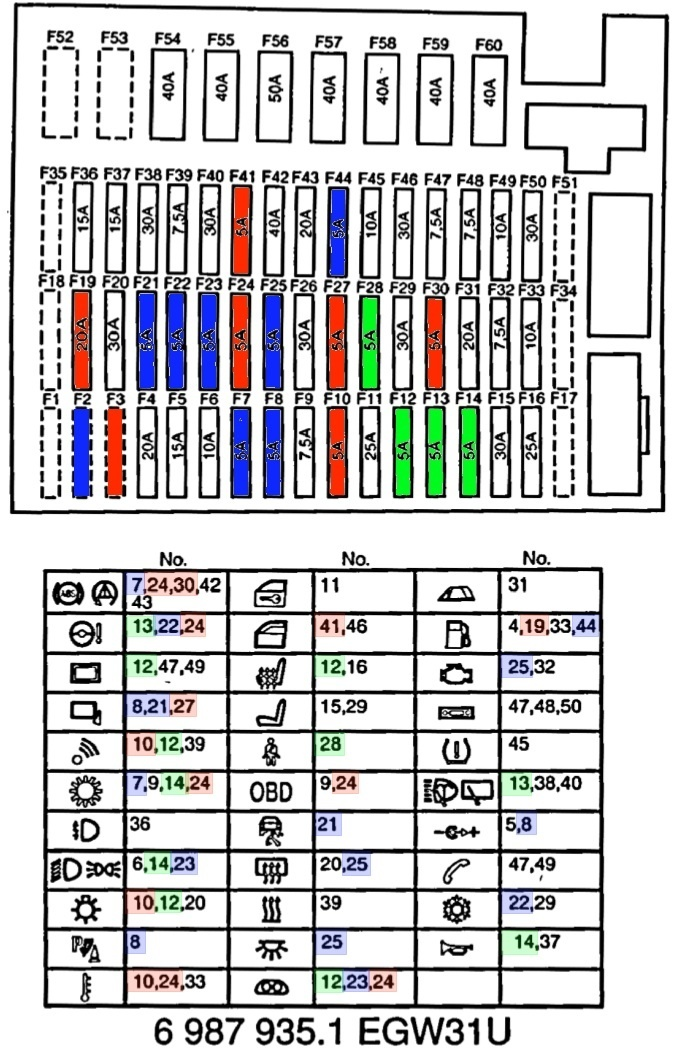 Bmw 328i Fuse Box Diagram : diagram, Diagram, Wiring, Database, Rotation, Drab-depart, Drab-depart.ciaodiscotecaitaliana.it