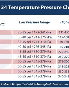 Auto ac pressure chart toyota corolla questions   is blowing hot air also hobit fullring rh